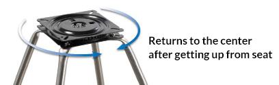 Memory / return swivel
