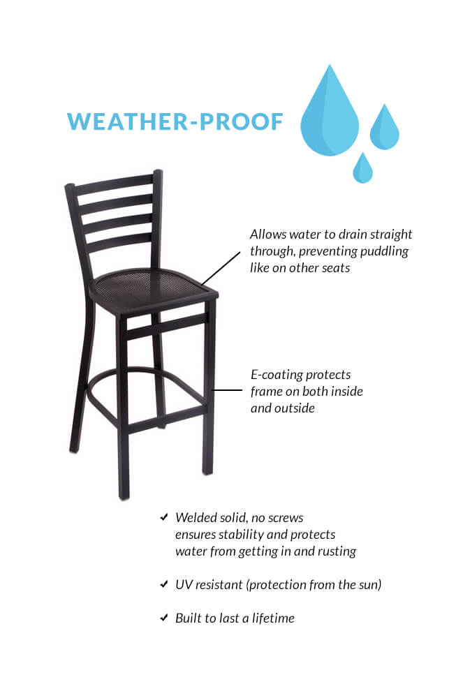 Holland Co S Jackie Black Outdoor Stool Supports 500 Lbs