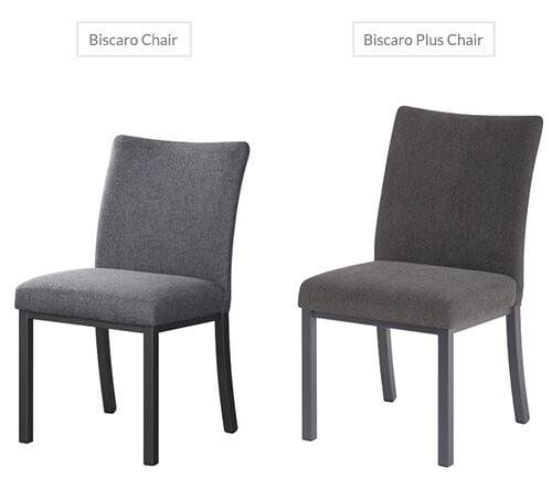 Biscaro Chair in comparison to the Biscaro Plus Chair