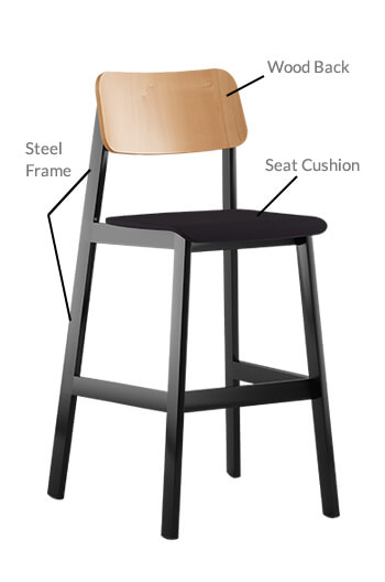 Sadie Mid Century Modern Steel Barstool W Seat Cushion