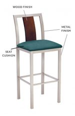 Customize the Jill Modern Stool today.